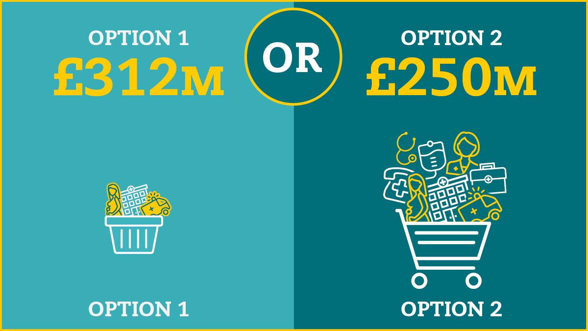 Consultation response shows Future Fit preferred option makes no sense
